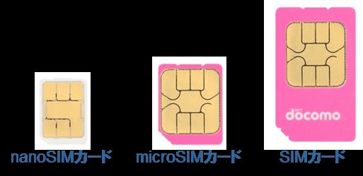 sim-card_01